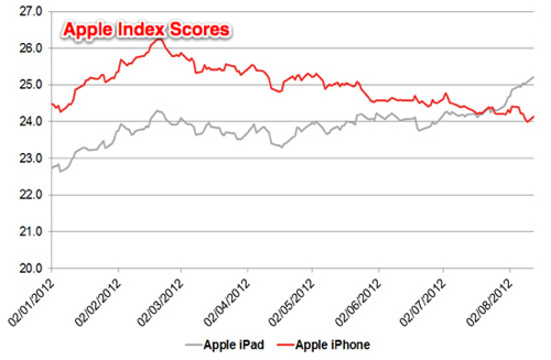 Apple-INDEX_0