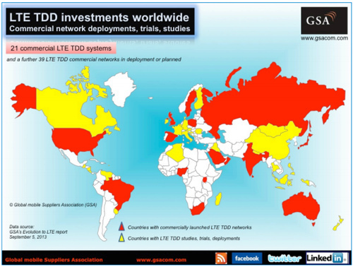 www.gsacom.com/downloads/pdf/gsa_status_of_the_global_lte_tdd_market_120913.php4