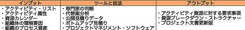 無題 2.xls - OpenOffice.org Calc